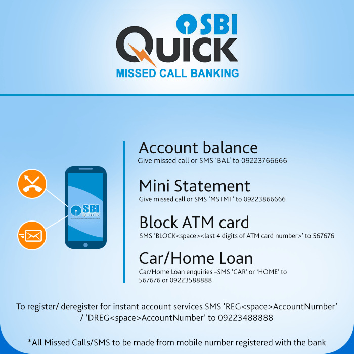 How To Activate SBI Missed Call Banking?