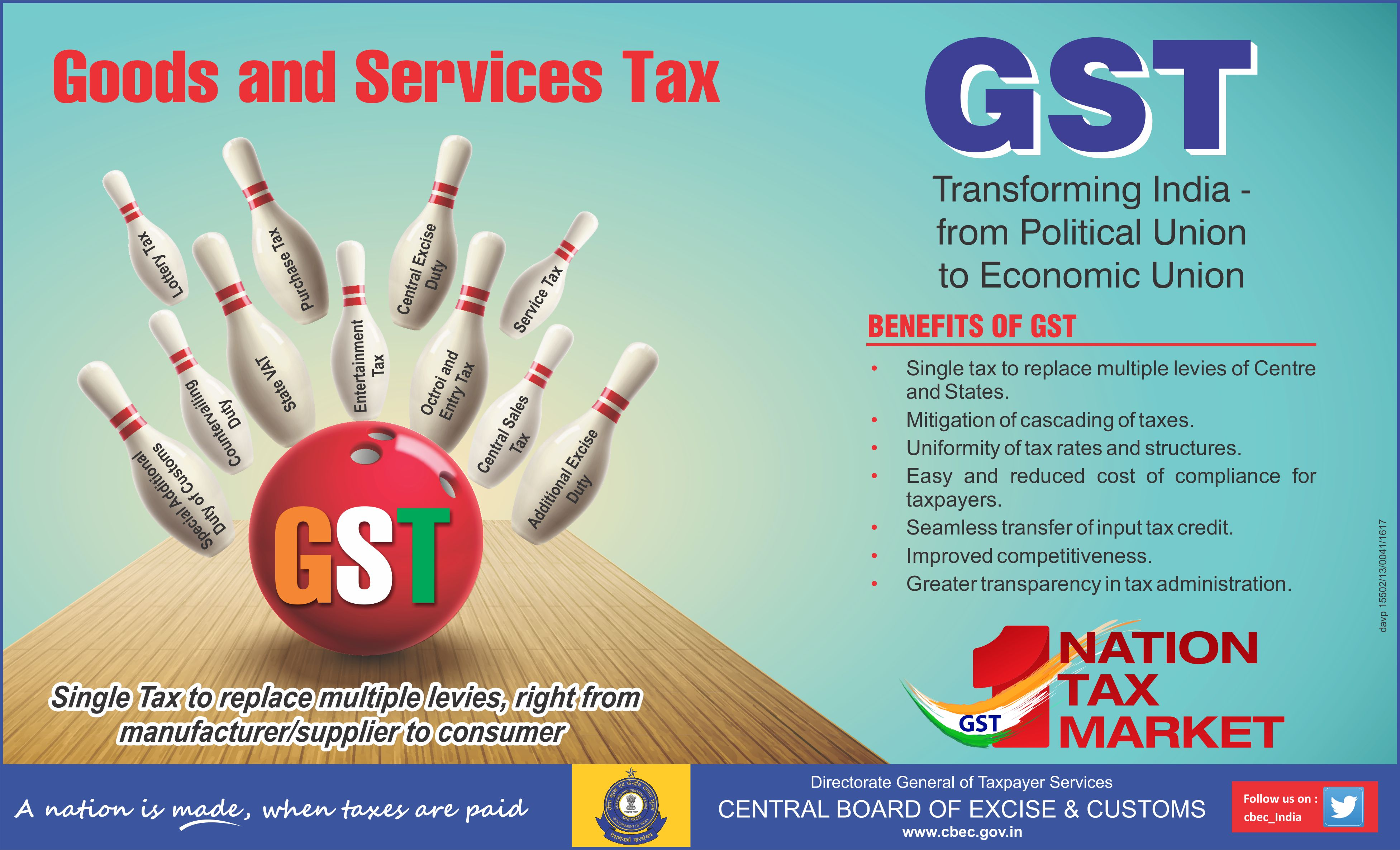 Why Banking Sector is Not Happy With GST Implementation ?