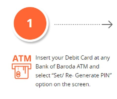 Green PIN – Bank of Baroda ATM Debit Card, Steps to Generate Online