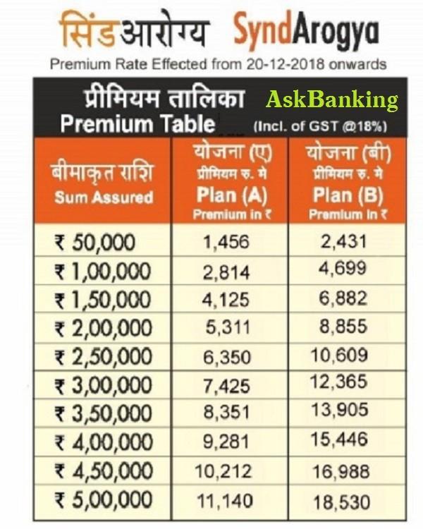 Synd Arogya Mediclaim Policy – Revised Premium Chart