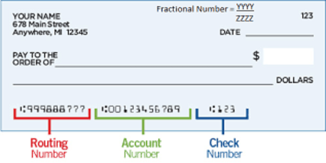 Find Bank Account Number Digits, Routing Numbers of Bank in United States